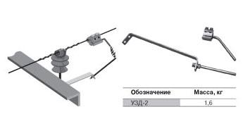 Устройства защиты от атмосферных перенапряжений УЗД-2